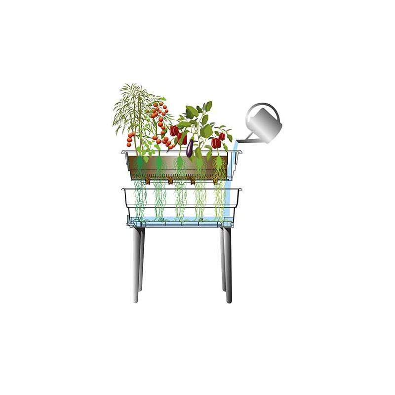 bac potager sur pied de 40 l gris et vert chez jardin et saisons