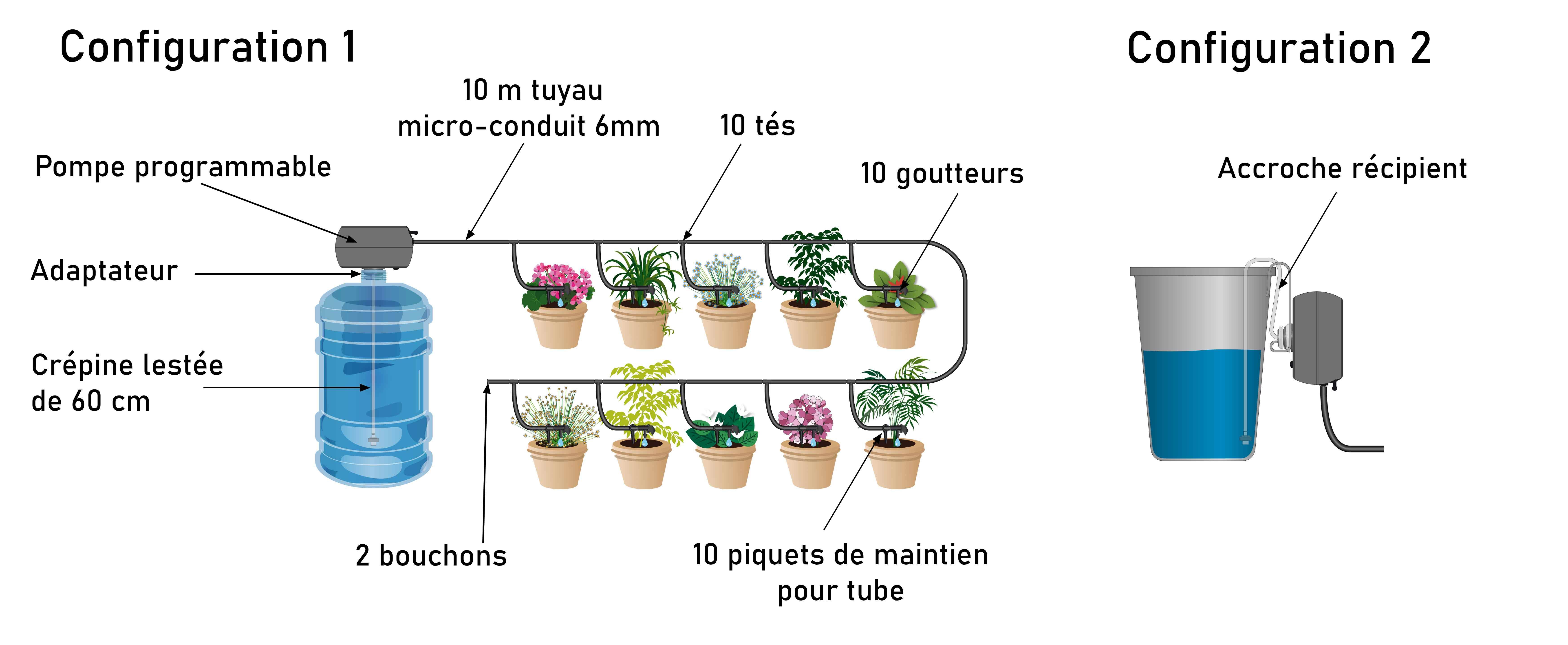 Arrosage Pour Plantes En Pot systeme arrosage automatique goutte à goutte | jardin et saisons